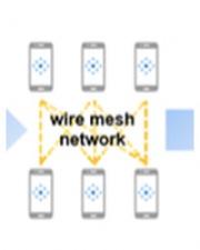 Wire mesh network chart