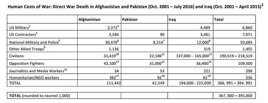 us drone war on pakistan