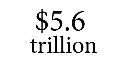 US Budgetary Costs of Post-9/11 Wars Through FY2018: $5.6 trillion