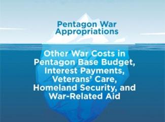 Cost iceberg