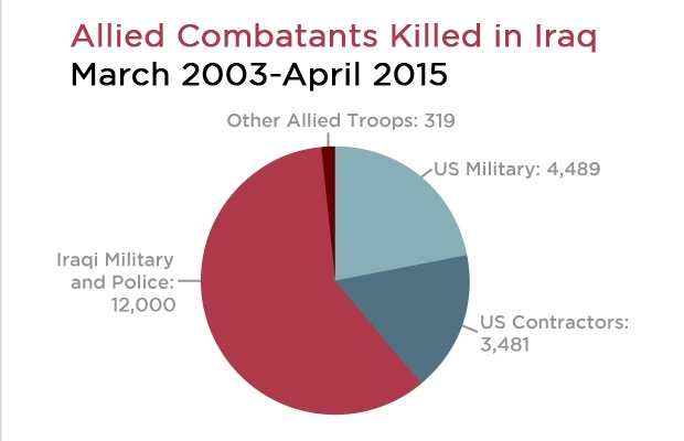 allied-combatants-killed-2.jpg?itok=QpeD